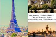 Основные достопримечательности Парижа